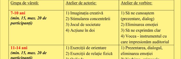 Documente necesare pentru înscriere la atelierele de dezvoltare personală, de actorie și vorbire scenică (oratorie)